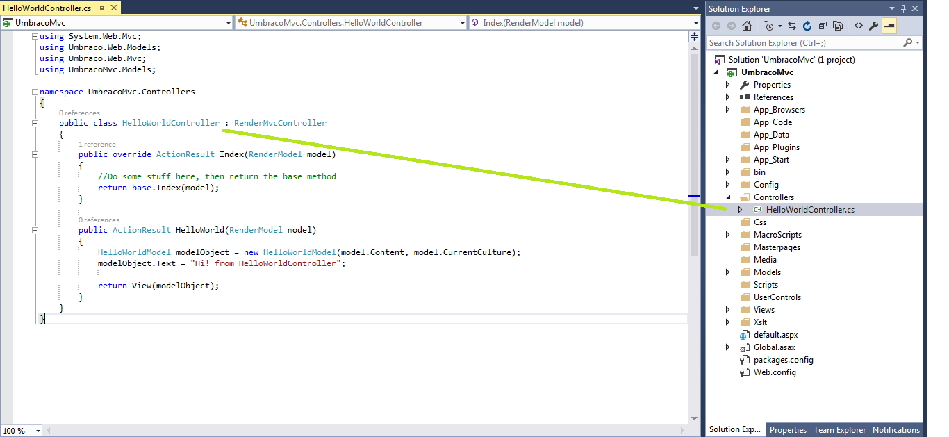 Controller and Action in Visual Studio